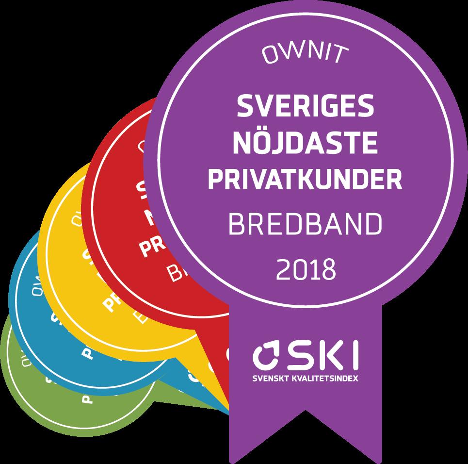 Ownit har för Femte Året i Rad Sveriges Nöjdaste Kunder