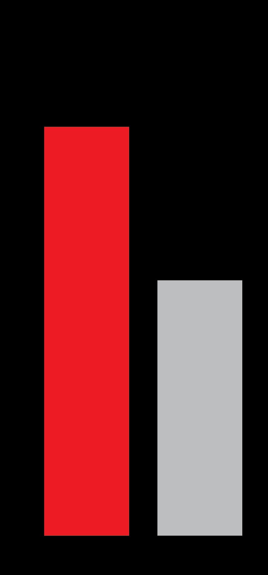 SKI-graph_v2.png