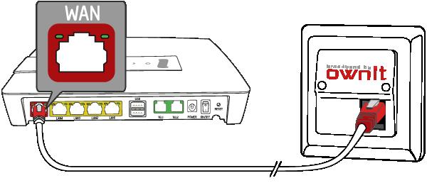 1. Anslut nätverkskabel